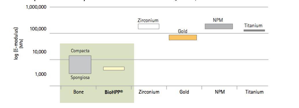 biohpp